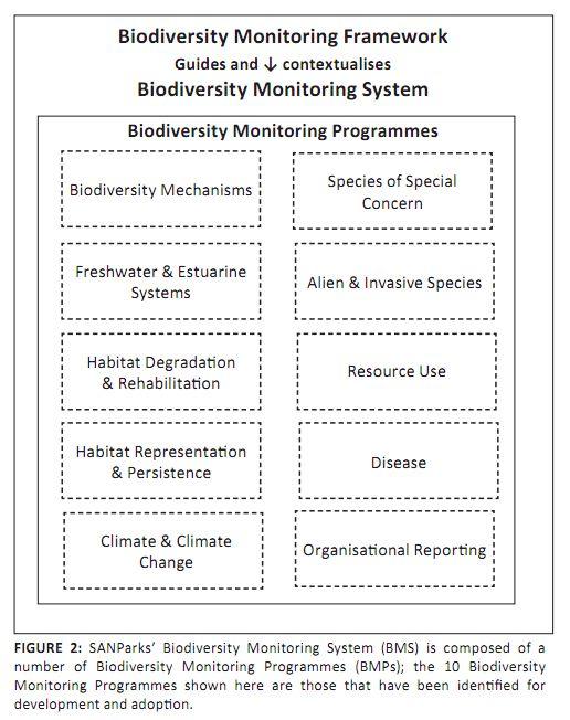 effects of habitat fragmentation on biodiversity pdf